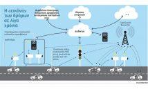 (GR) Driverless cars heat their engines